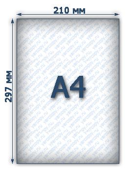 а4 размеры фото