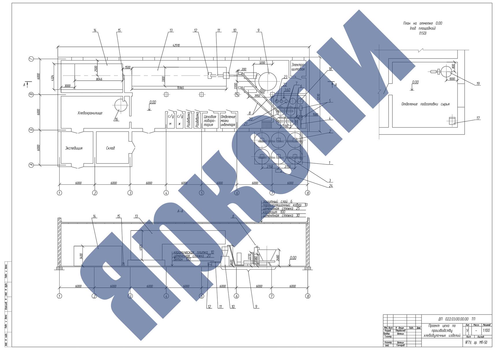 Схема чертежа формата а4